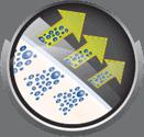 Moisture Control Icon